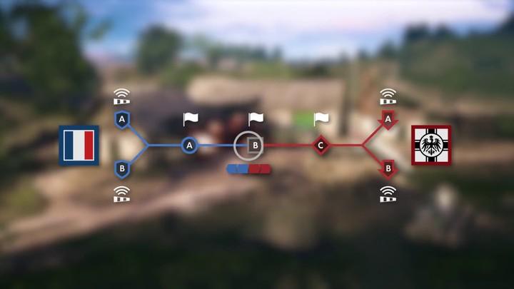 """Présentation du mode """"Ligne de front"""" de Battlefield 1 (VF)"""