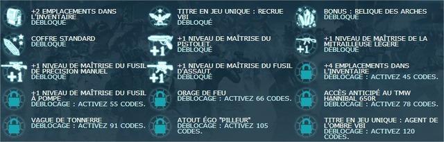 Liste récompenses profil EGO