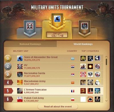 Seconde édition du tournoi mondial des unités militaires