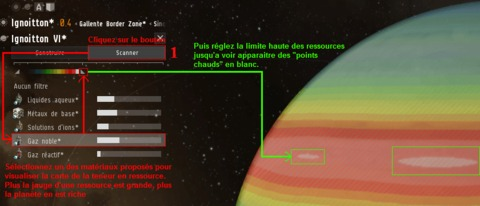 L'intéraction planétaire (PI)