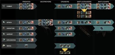 L'équilibrage des vaisseaux de classe battlecruiser et battleship