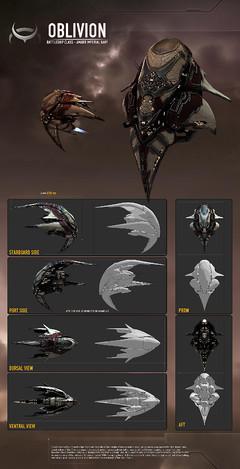 Oblivion Battleship (création de joueur)