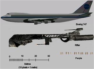 La rencontre d'EVE Online avec Boeing
