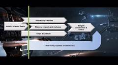 EVE Vegas 2014 - EVE Online dessine sa feuille de route