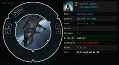 La perte (coûteuse) d'un vaisseau sur EVE Online