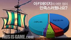 ArcheAge, le sentiment des joueurs coréens du G-Star 2010