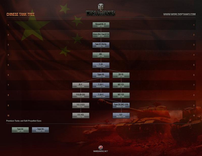 War3TFT_121b_122a Russian. . Патч для русской версии WarCraft 3 Frozen Thr