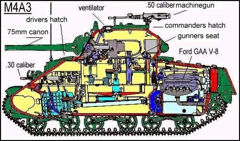 M4A3 tank