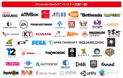 Nintendo - La Nintendo Switch se dévoile