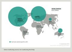 Quel avenir pour le financement participatif (crowdfunding) ?