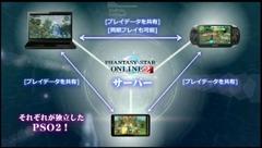 Phantasy Star Online 2 sera distribué en free-to-play et sur iOS