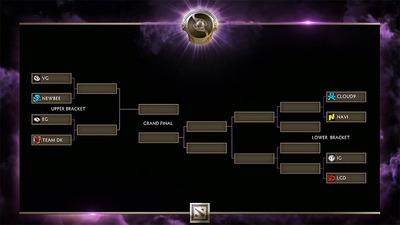 L'arbre des matchs de l'évènement principal