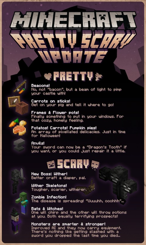 The pretty Scary Update.