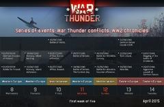 War Thunder rejoue les grandes batailles historiques de la seconde guerre mondiale