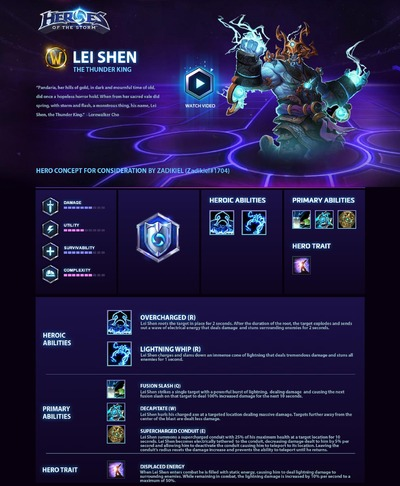 Lei Shen, The Thunder King