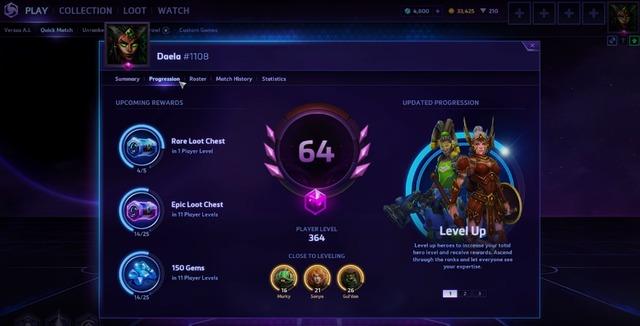 Levels_2.0