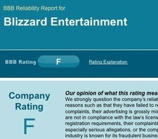 Le 20 avril 2009, le BBB octroie un F à Blizzard avant de se raviser