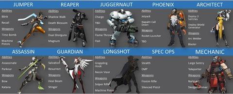 Blizzard Entertainment - Crossworlds, le MMO qui aurait pu remplacer le projet Titan chez Blizzard