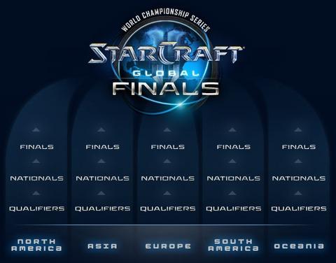 Blizzard précise son Championnat du monde Battle.Net