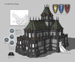 La conception des forteresses d'Elder Scrolls Online
