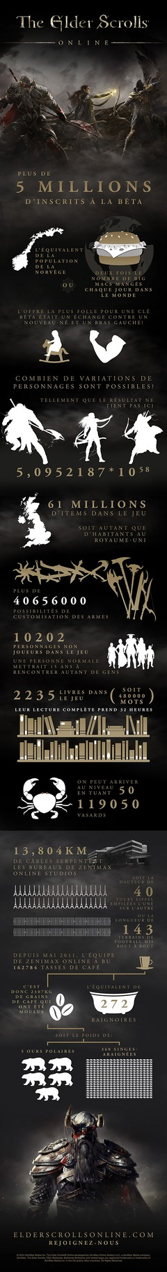 The-Elder-Scrolls-Online-infographic_Frenchb.jpg