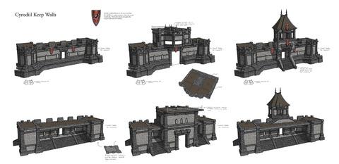 Conception des forteresses