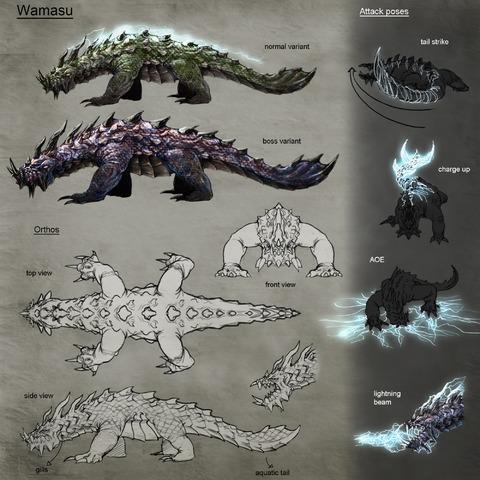 De la conception du Wamasu d'Elder Scrolls Online