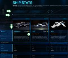 Retour des données pour les vaisseaux de Star Citizen