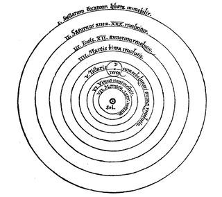 Système héliocentrique simplifié