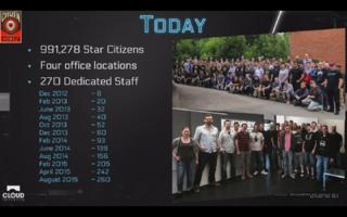 Star Citizen accueille son millionième citoyen