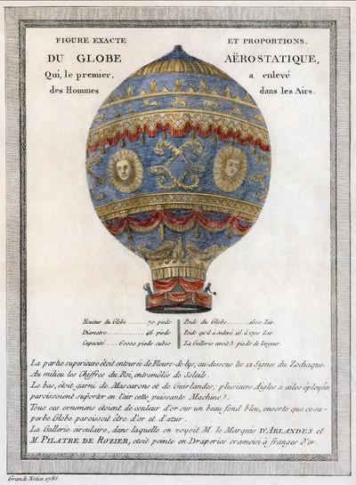1783 : Premier vol d'un être humain