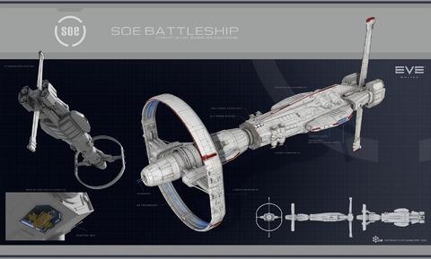 Nestor, le battleship SOE, se dévoile