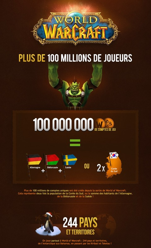 Infographie officielle World of Warcraft - 2014