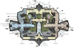 Halo 5: Guardians - Callout Coliseum