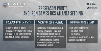 HCS Saison 2 - Pré-saison