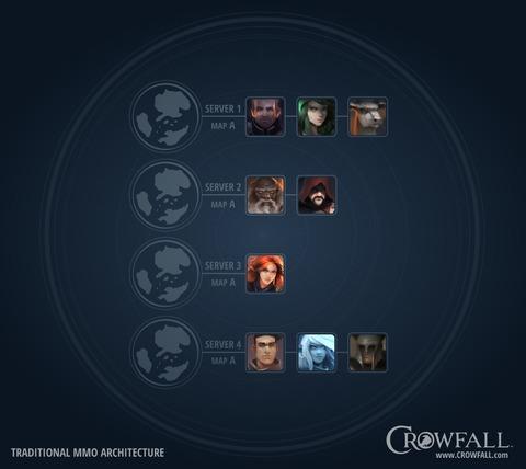 Des mondes uniques et évolutifs pour Crowfall