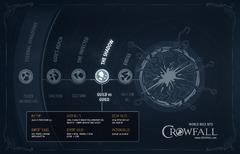 Les mondes de Crowfall