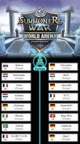Le World Arena Championship de Summoners War fait escale à Paris