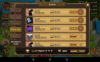 Arène - Rankings