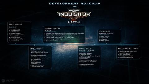 Roadmap v3