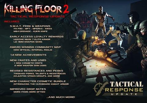 Tactical Response - 01