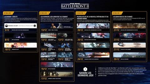 Star Wars Battlefront II - Premier ajout de contenu pour Star Wars Battlefront II