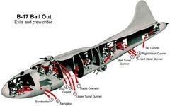 Future version 1.32 : sauter depuis un avion, ça va être possible