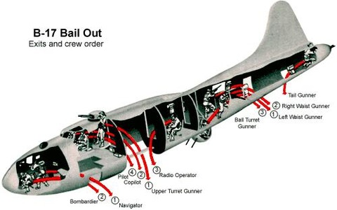 World War II Online - Future version 1.32 : sauter depuis un avion, ça va être possible