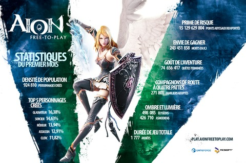Aion Free-to-Play fait ses comptes