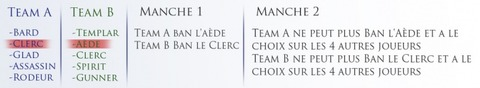 Aion - Tournoi sponsorisé par GameForge sur le serveur Urtem