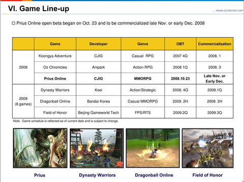 Dragon Ball Online - Peut-être une date pour le bêta-test