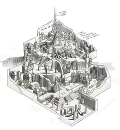 Carte de la Maison Kundarak