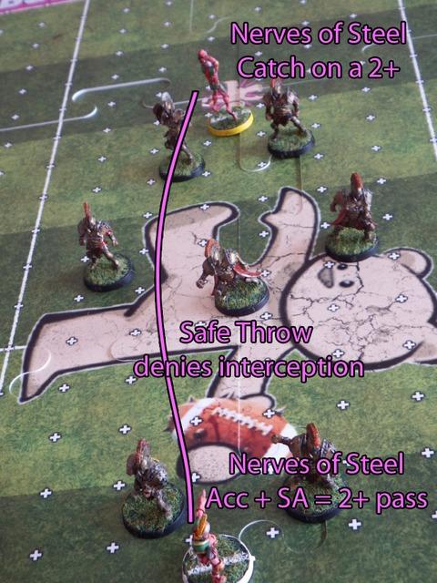 Blood Bowl - Soyez Précis dans vos Lancers