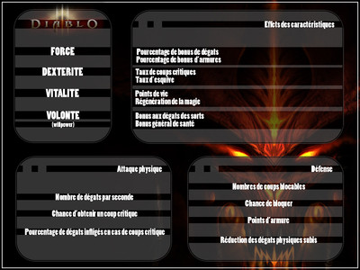 GamesCom 09 : Diablo 3 raconté par un Jolien